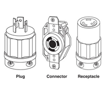 Twist-Lock Plugs, Connectors and Receptacles TL Series